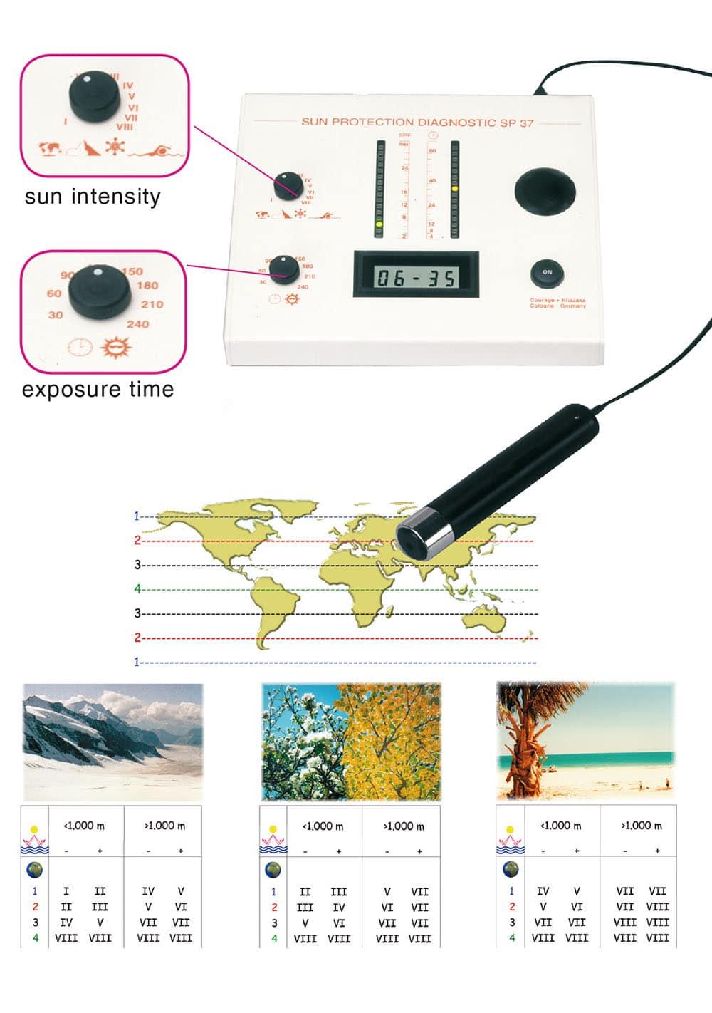 SUN PROTECTION DIAGNOSTIC SP 37